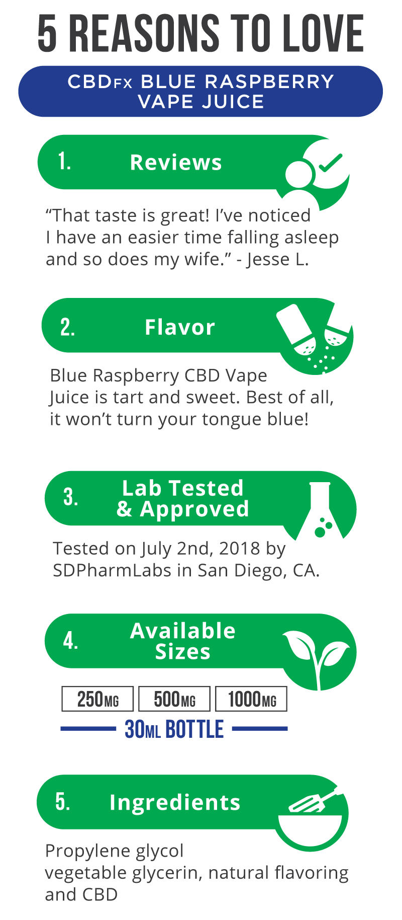 5 Reasons to buy Blue Raspberry CBD Vape Juice CBDfx