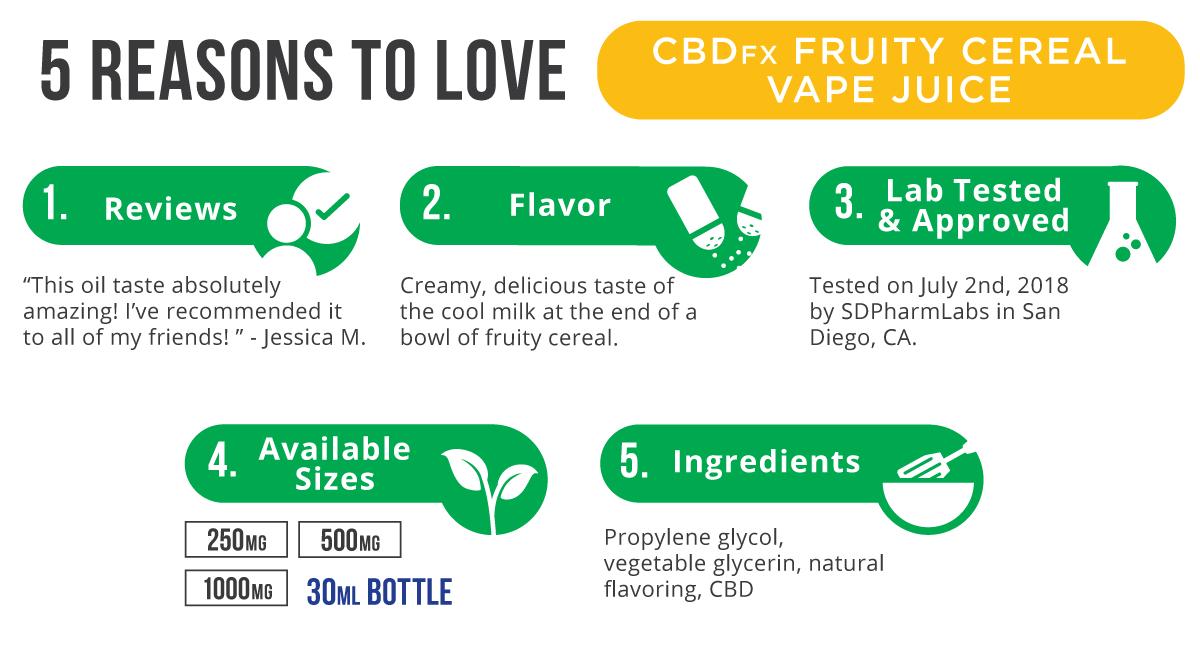 5 Reasons to buy Fruity Cereal CBD Vape Juice CBDfx