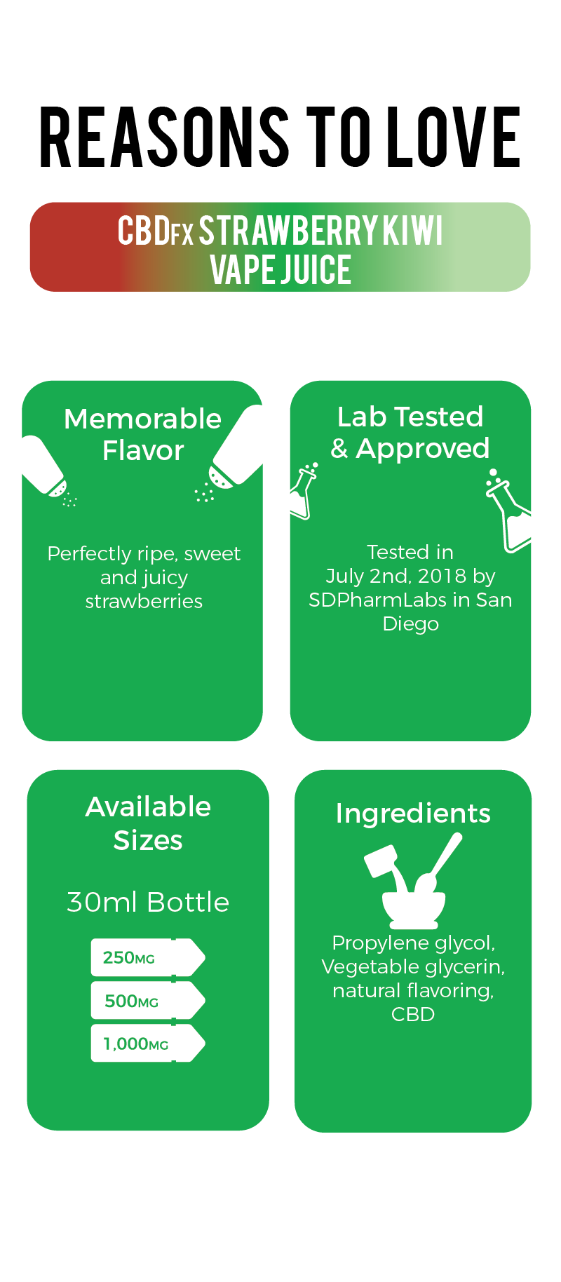 5 Reasons to buy Strawberry Kiwi CBD Vape Juice CBDfx