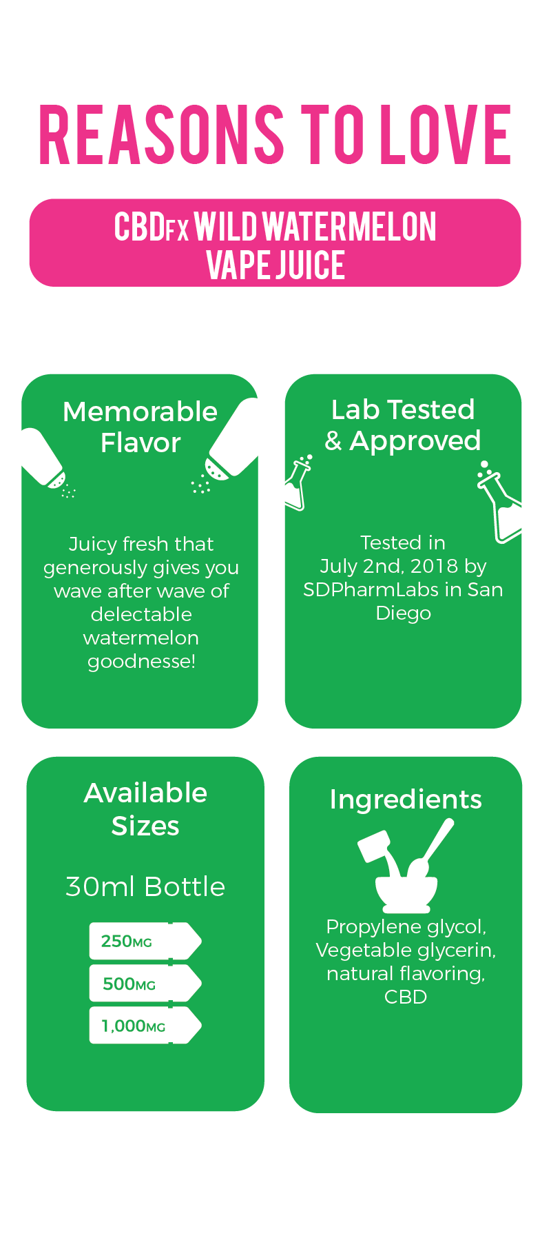 5 Reasons to buy Wild Watermelon CBD Vape Juice CBDfx