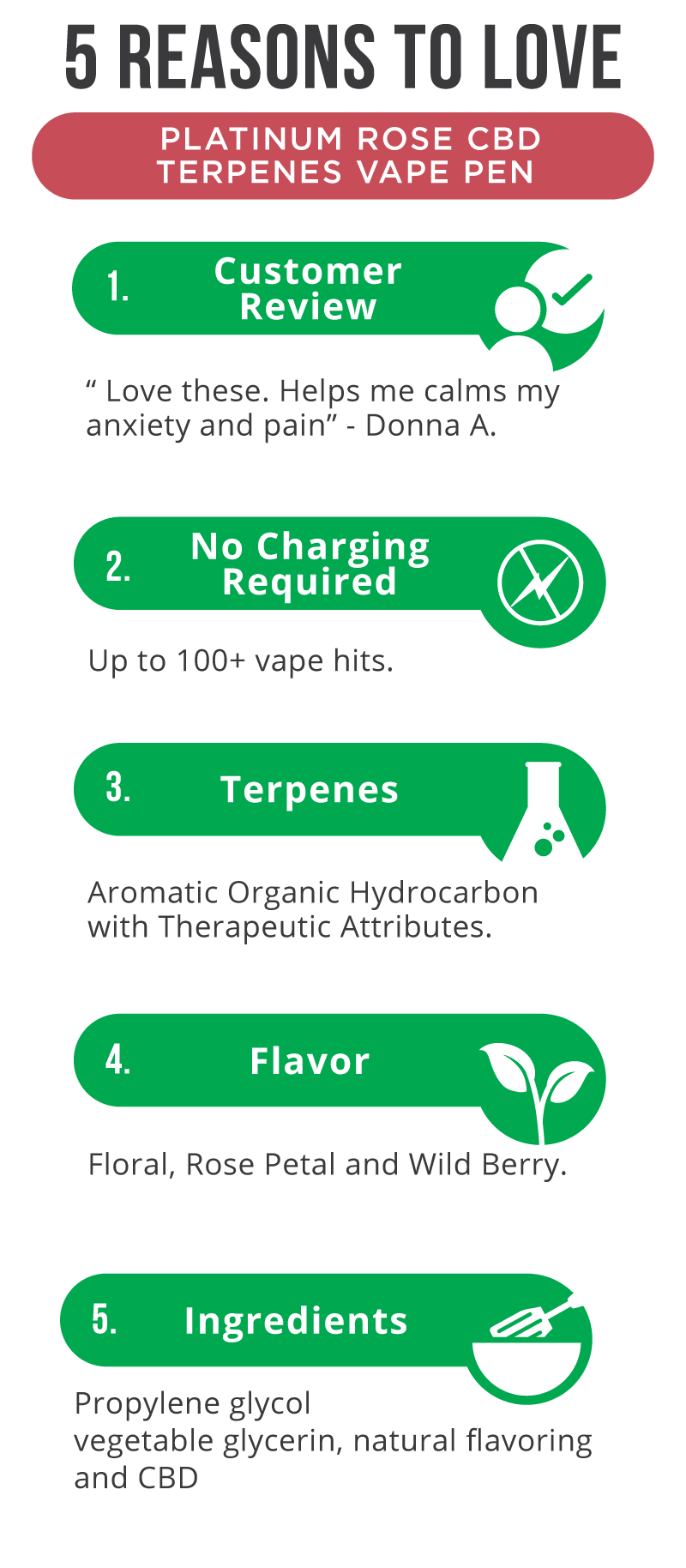 5 Reasons Platinum Rose CBD Terpenes Vape Pen CBDfx