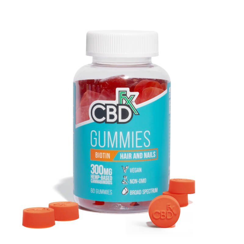 Lab Reports for CBD Gummies with Biotin